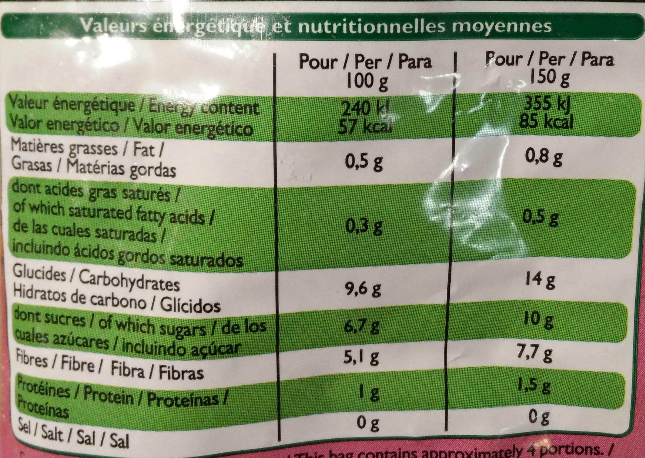 Cocktail de Fruits Rouges - Informations nutritionnelles - fr