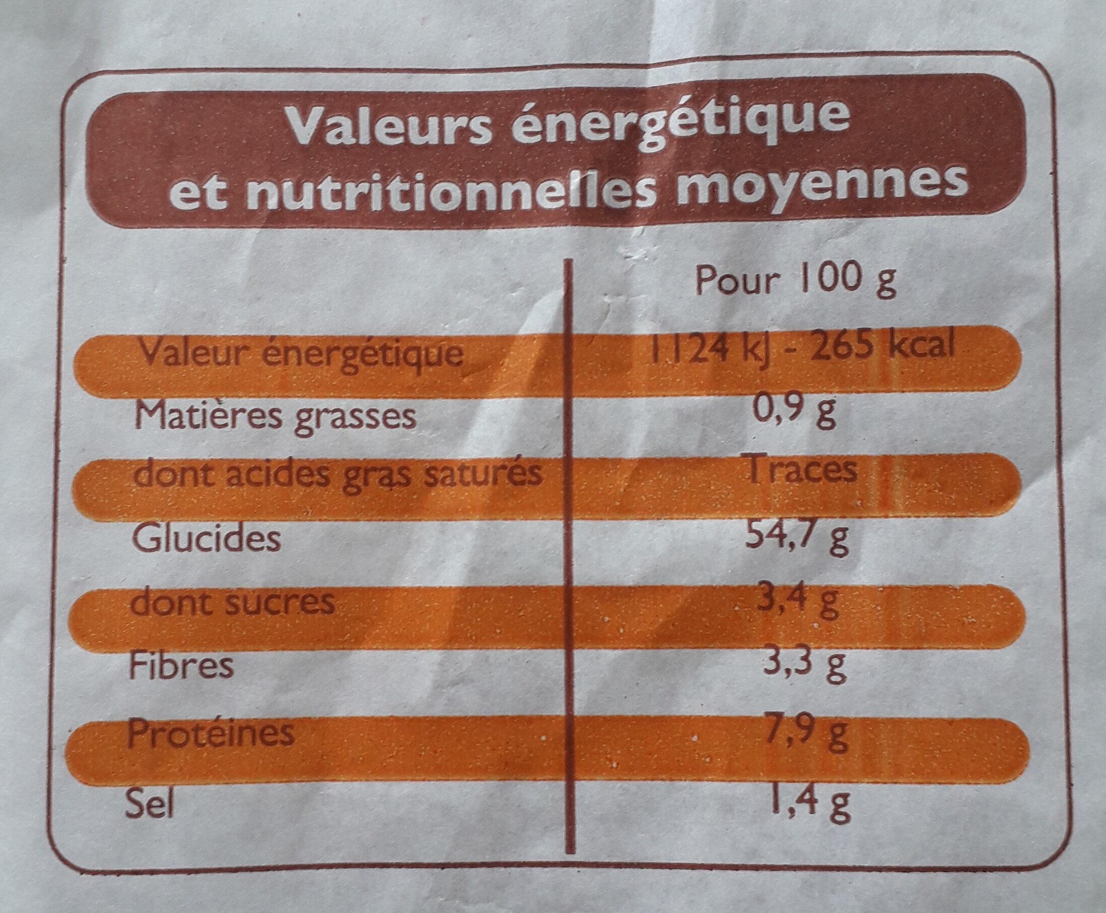Baguette - Voedingswaarden - fr
