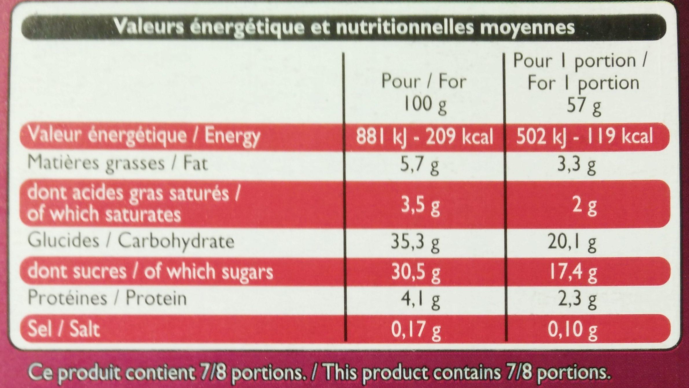Omelette Norvégienne - Nutrition facts
