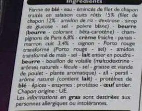 Tourte au Chapon - Ingrédients - fr