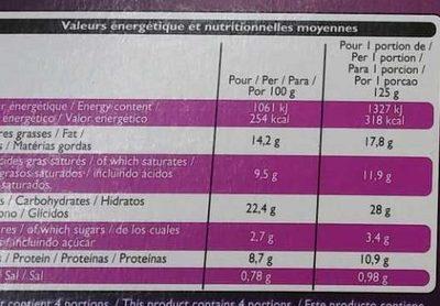 Tourte au Chapon - Informations nutritionnelles