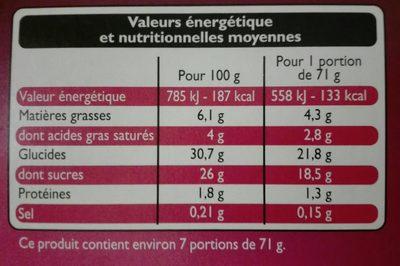 Bûche glacée Fraîcheur (lait d'amande, sorbet fraise banane, biscuit sablé) - Nutrition facts - fr