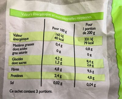 Haricots verts très fins - Nutrition facts - fr
