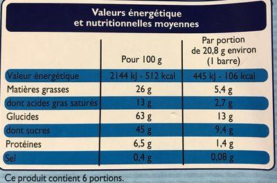 P'tit Sapripant - Informations nutritionnelles