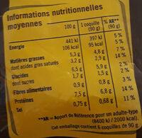 Coquille saint Jacques et fondue aux cèpes - Informations nutritionnelles - fr