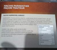 Hachis parmentier façon traiteur - Ingredients - fr