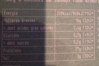 Emincés de saumon fumé aneth & citron - Informations nutritionnelles - fr