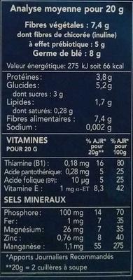 Germafibre - Voedigswaarden