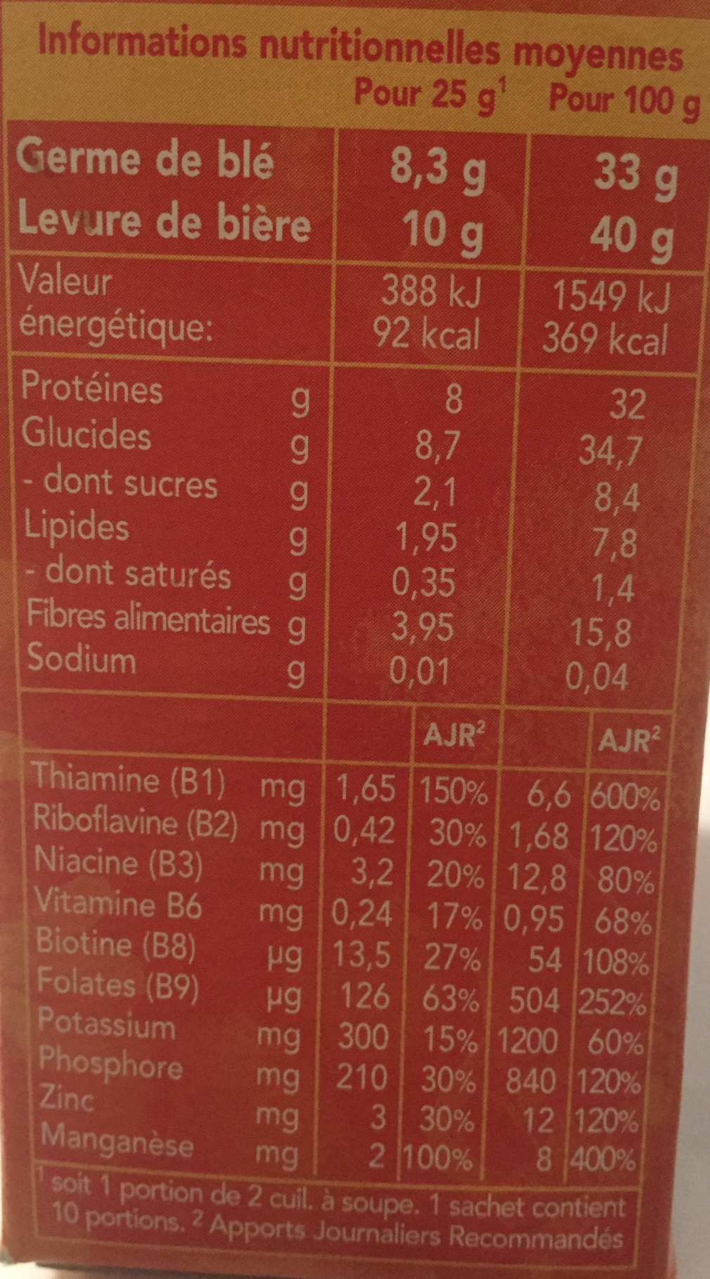 Germalevure - Nutrition facts