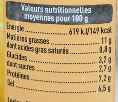 Moutarde de Dijon forte - Nutrition facts