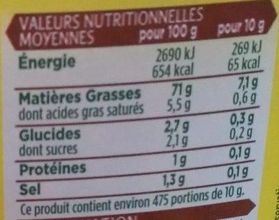 Mayonnaise - Nutrition facts - fr