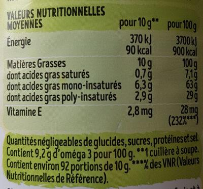 Fleur de Colza - Informations nutritionnelles - fr