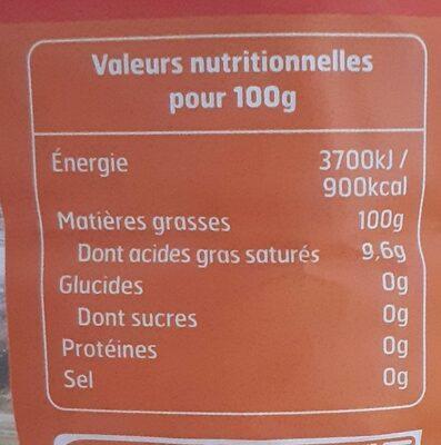 Huile pour friture - Informations nutritionnelles
