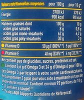 Isio 4 - Nutrition facts - fr