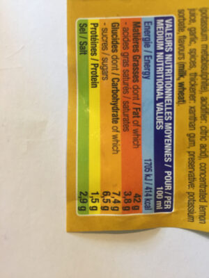 Sauce salade Caesar - Nutrition facts