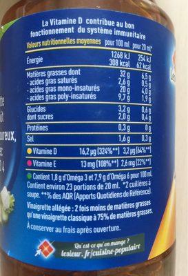 Vinaigrette tomate basilic - Informations nutritionnelles