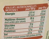 Sauce kebab - Nutrition facts - fr