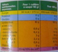 Huile bio Colza & sésame grillé - Informations nutritionnelles - fr