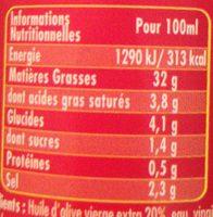 Vinaigrette balsamique Tomates séchées - Informations nutritionnelles
