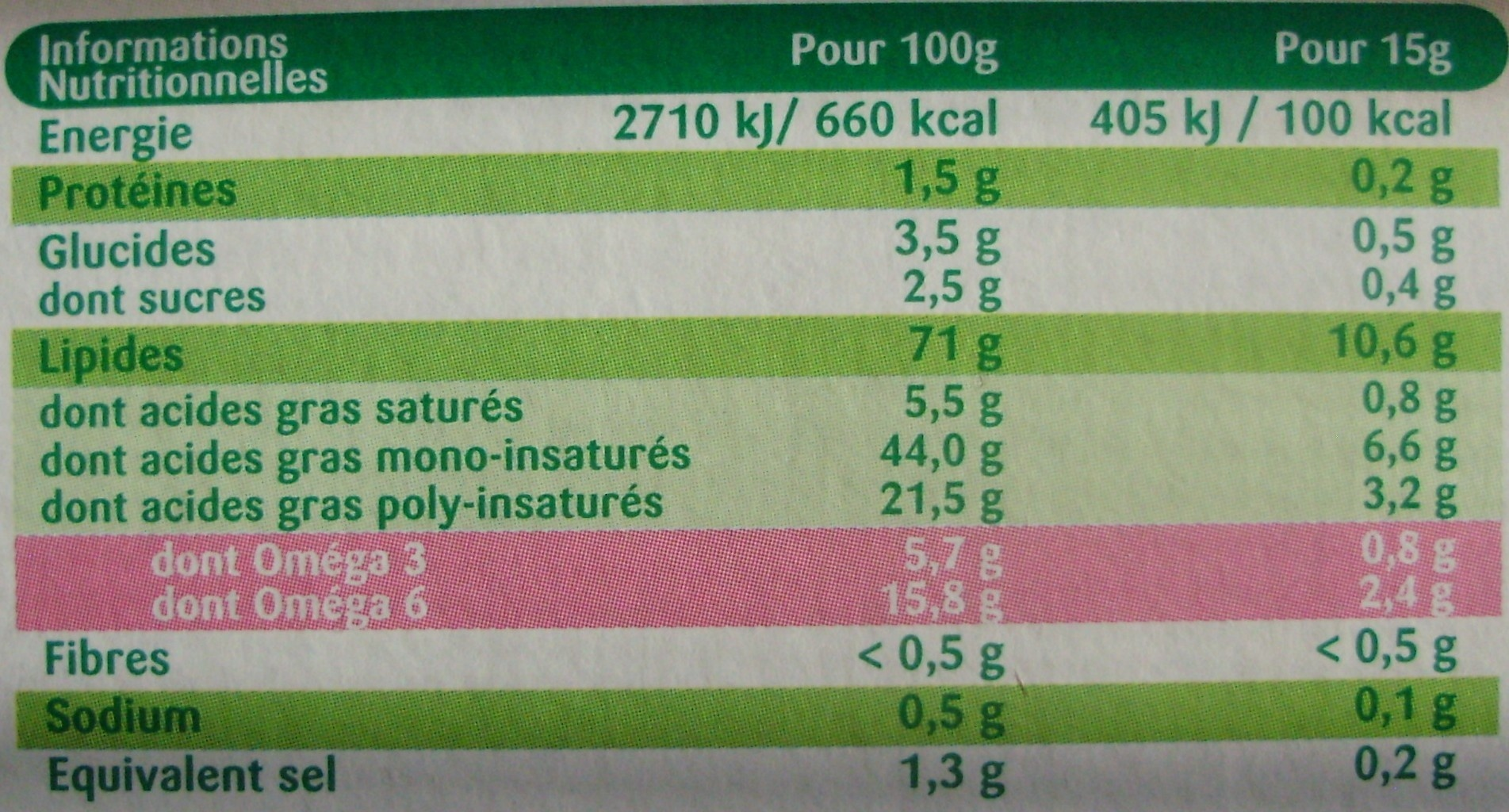 Mayonnaise Saveur Forte - Informations nutritionnelles