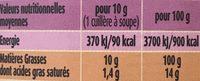 La Noire Délicate - Huile d'olive vierge extra - Nutrition facts - fr