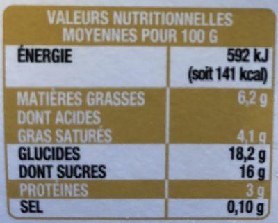 Liégeoise Cafe - Informations nutritionnelles - fr