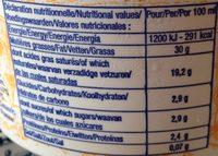 Crème fraîche Montebourg - Nutrition facts
