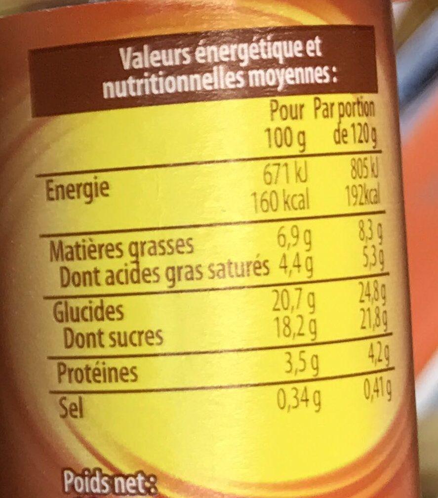 Cara'Kid - Nutrition facts - fr