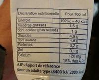 Lait - Nutrition facts