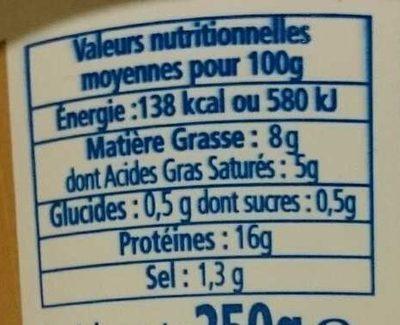 Cancoillotte aux Cèpes - Nutrition facts