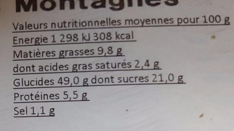 Tarte du Champsaur aux abricots - Nutrition facts
