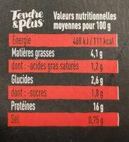 Tartare de boeuf - Nutrition facts