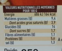 Tomates Farcies - Informations nutritionnelles - fr