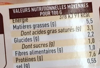 Blanquette de veau mijotée à la crème - Informations nutritionnelles - fr