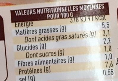 Blanquette de veau mijotée à la crème - Informations nutritionnelles