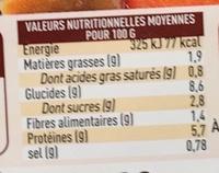 Bœuf bourguignon mijoté aux lardons - Informations nutritionnelles - fr