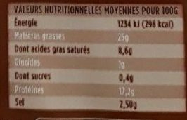 Poitrine fumée fines tranches - Informations nutritionnelles