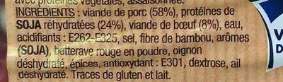 Boulette de Viandes - Ingredients