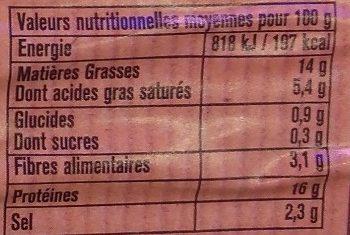 Boulette de Viandes - Nutrition facts