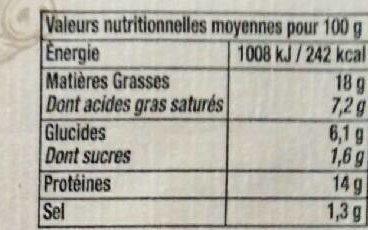 Terrine de Campagne Forestière à l'Ancienne - Informations nutritionnelles