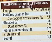 Paella royale - Informations nutritionnelles