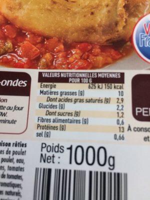 Poulet basquaiqe au piment d'espelette - Informations nutritionnelles