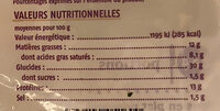 Ravioles du Dauphiné surgelées - Informations nutritionnelles - fr