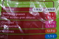 Ravioles du Dauphiné AOP Label Rouge - Surgelées - Informations nutritionnelles - fr