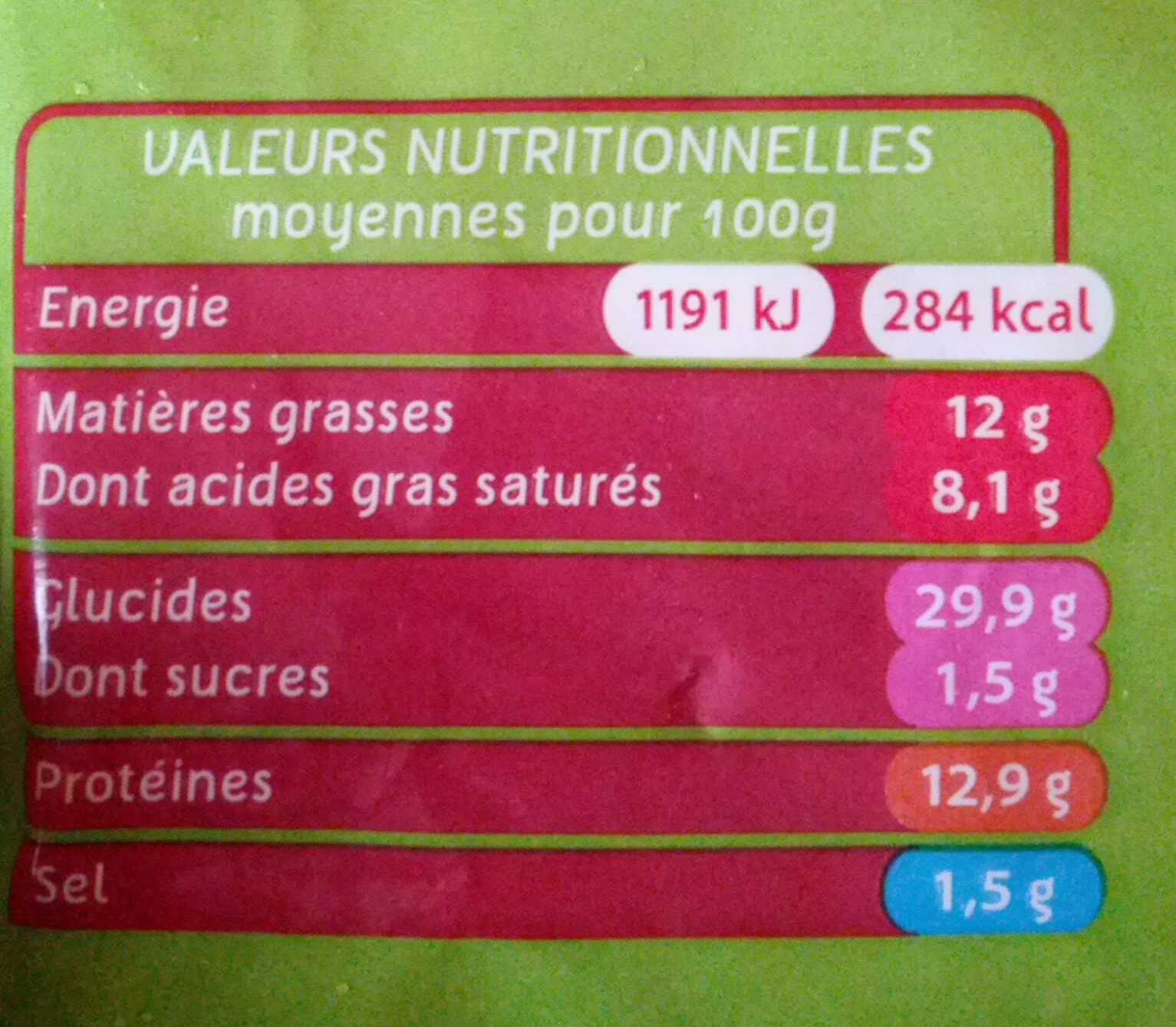 Ravioles du Dauphiné - Valori nutrizionali - fr