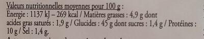 Ravioli à la viande - Informations nutritionnelles - fr