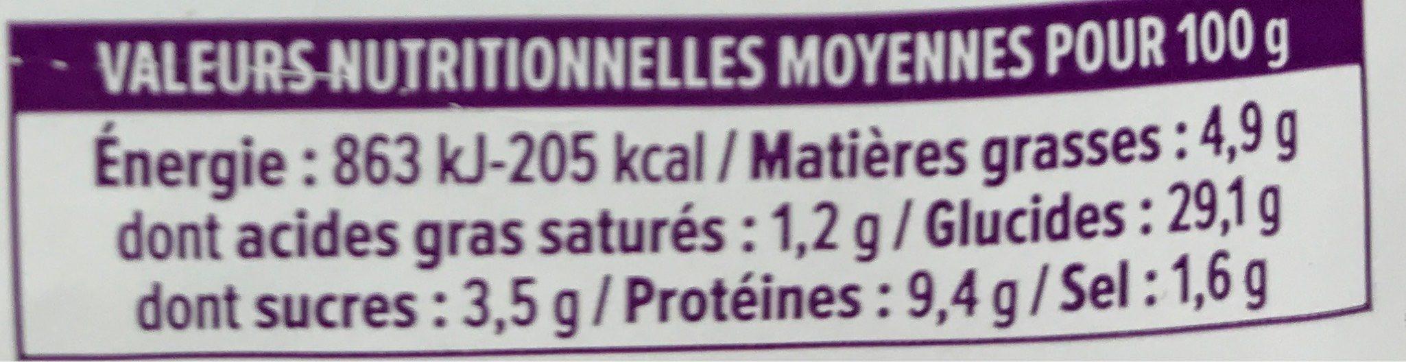 Canelloni Boeuf & légumes cuisinés - Informations nutritionnelles - fr