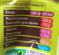 Ravioles a poêler - Informació nutricional