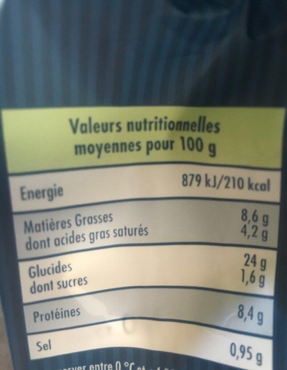 Ravioles à poêler Basilic - Informations nutritionnelles - fr