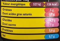 Risotto Poulet rôti & Légumes du soleil - Informations nutritionnelles